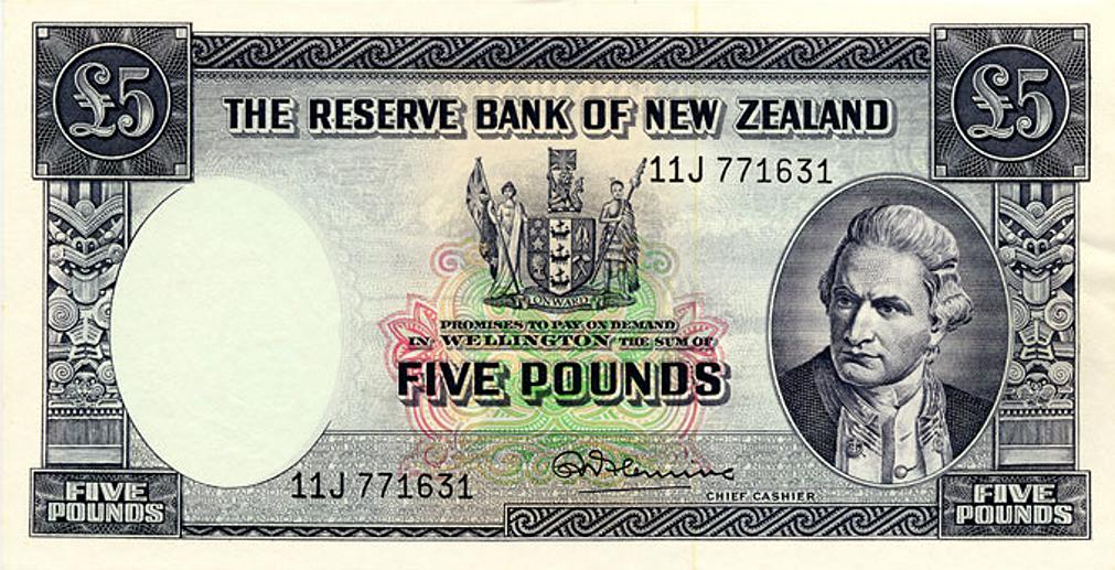 New zealand dollar forex card